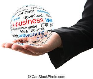 Concepto el negocio de Internet