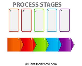 concepto, empresa / negocio, proceso, ilustración, chart., vector, mejoras