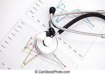 Concepto médico y de salud