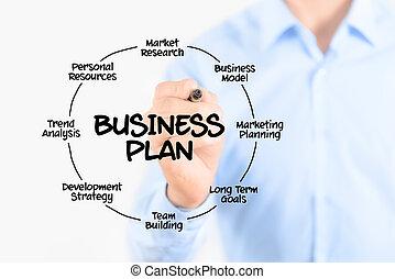 concepto, plan, empresa / negocio