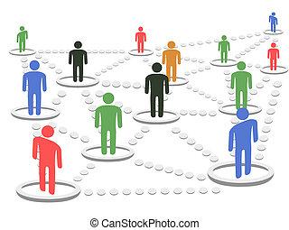 concepto, red, empresa / negocio