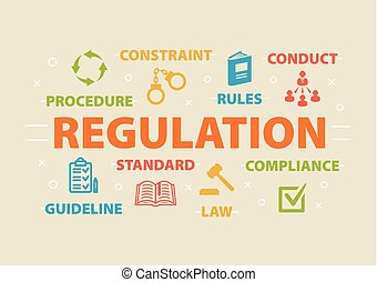 concepto, regulation., icons.