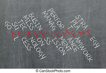 concepto, rendimiento, empresa / negocio, éxito, dirección, marca, estrategia, crucigrama, componentes, trabajo en equipo, tal, plan, etcétera, logro