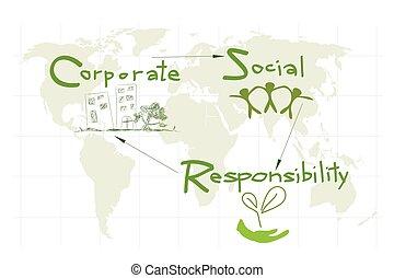 conceptos, ambiente, conservación, responsabilidad, social, corporativo