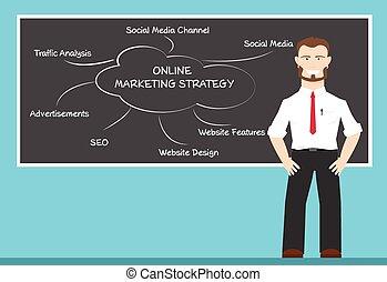 Conceptos de estrategia de marketing en línea