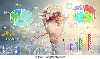 Conceptos de marketing de negocios a mano