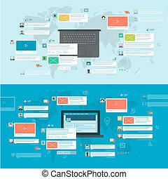 Conceptos para la red social