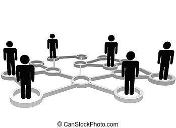 Conectados en nódulos de negocios o red social
