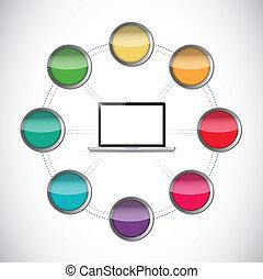 Conexión de red de color e ilustración de portátiles