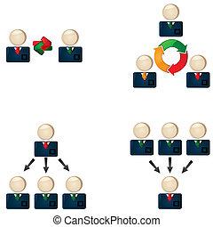 Conexiones de negocios