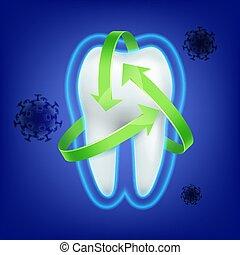 Consepto de protección de dientes
