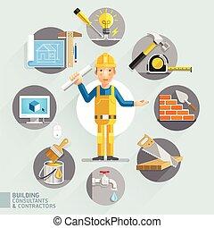 Consultores de edificios contratistas.