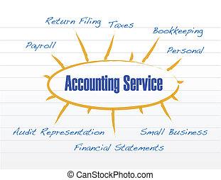 contabilidad, modelo, diseño, servicio, ilustración