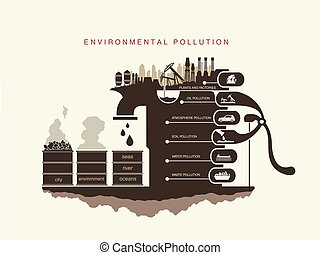 Contaminación aérea, ambiente y recursos naturales.