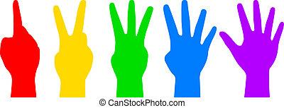 Contando manos