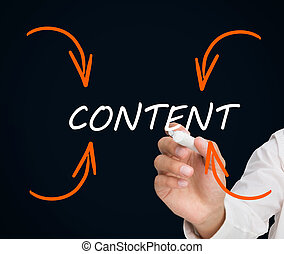 contenido, escritura, hombre de negocios