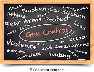 control, wordcloud, arma de fuego