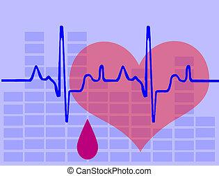 Corazón y latido del corazón