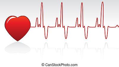 Corazón y latidos