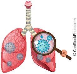 coronavirus, humano, esparcimiento, plano de fondo, pulmones, célula, blanco