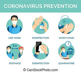 coronavirus, illustration., medidas, vector, protección, global, tips., plano, prevención, pandemia, durante, covid-19