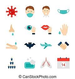 coronavirus, prevención, objetos