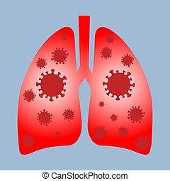 coronavirus, pulmones