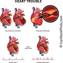 Correccionales de vectores del corazón