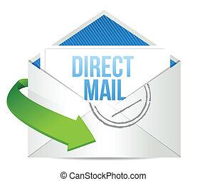 correo, concepto, publicidad, trabajando, directo