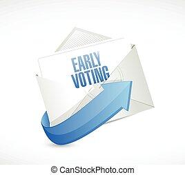 Correo de sobres de votación anticipado