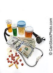 Costo de drogas