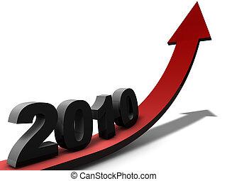 Crecimiento 2010
