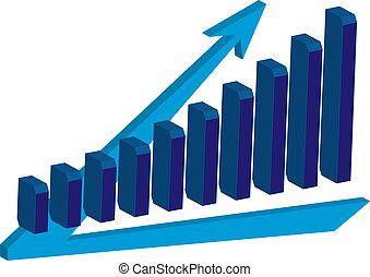 Crecimiento de Chart