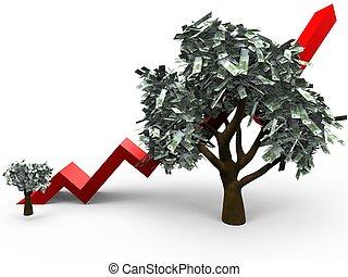 Crecimiento de un árbol de dinero
