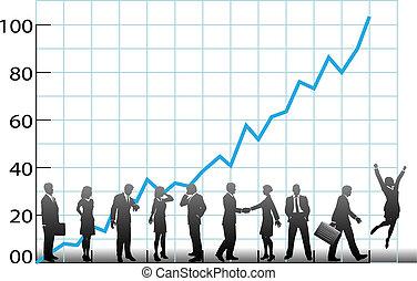 Crecimiento del equipo de negocios