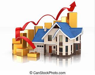 Crecimiento del mercado inmobiliario y gráfico.