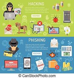 crimen, phishing, tajar, banderas, cyber