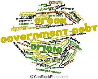 Crisis del gobierno griego