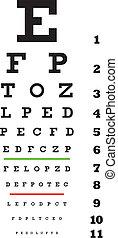 Cuadro de examen visual