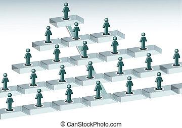 Cuadro de organización