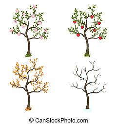 Cuatro estaciones de arte de árboles