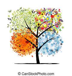 Cuatro estaciones: primavera, verano, otoño, invierno.