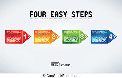 cuatro, pasos, fácil