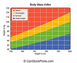 cuerpo, índice, kg, masa, cm