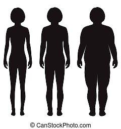 Cuerpo de grasa Vector, pérdida de peso,