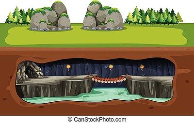 Cueva subterránea y puente