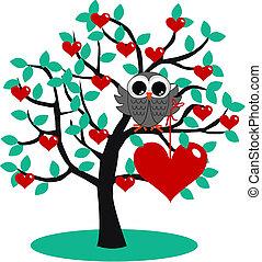Día de San Valentín o cumpleaños