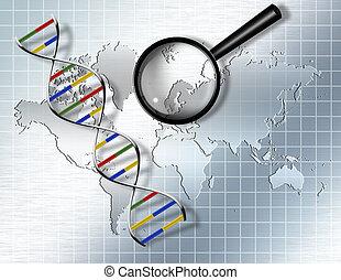 De ADN
