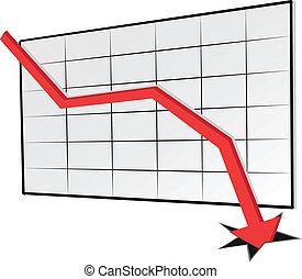 Declinando gráfico de tendencia