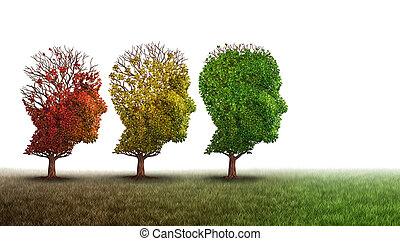 Demencia y recuperación mental